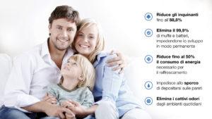airlite_family